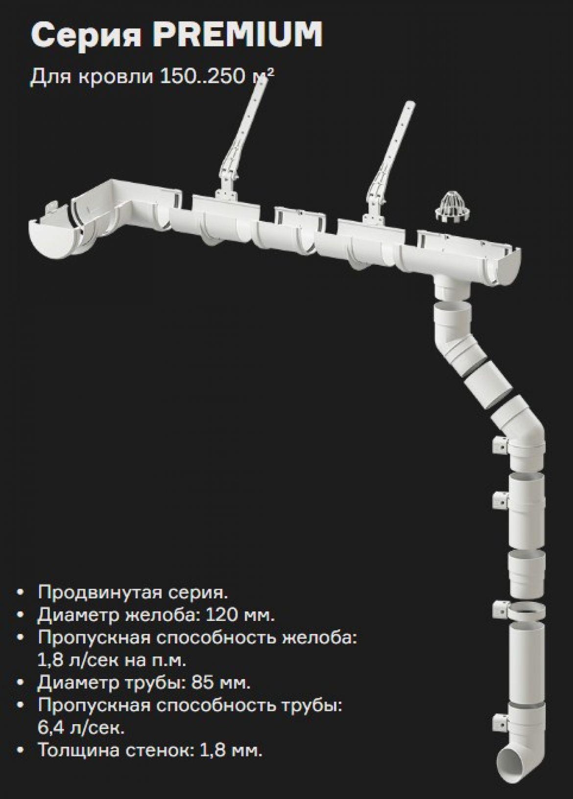 Водосточные системы круглые Premium